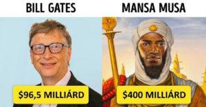 10 gazdag ember a múltból, akik mellett a mai milliárdosok vagyona semmiségnek tűnik